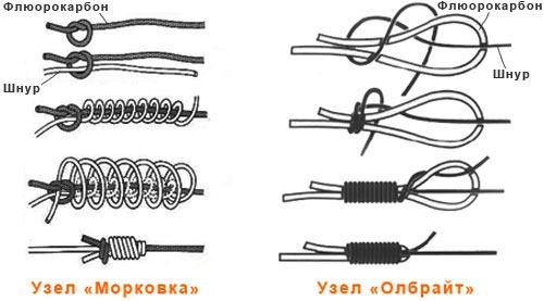 Узлы Морковка и Олбрайт