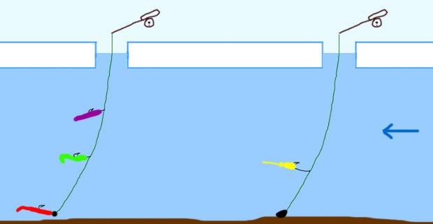 Рыбалка со льда на течении