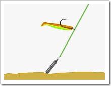 Рыбалка на дроп-шот и изготовление оснастки самостоятельно