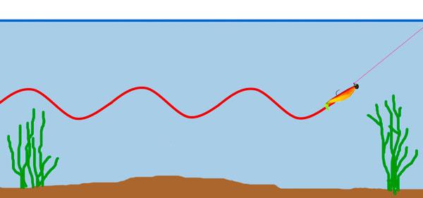 Волновая проводка